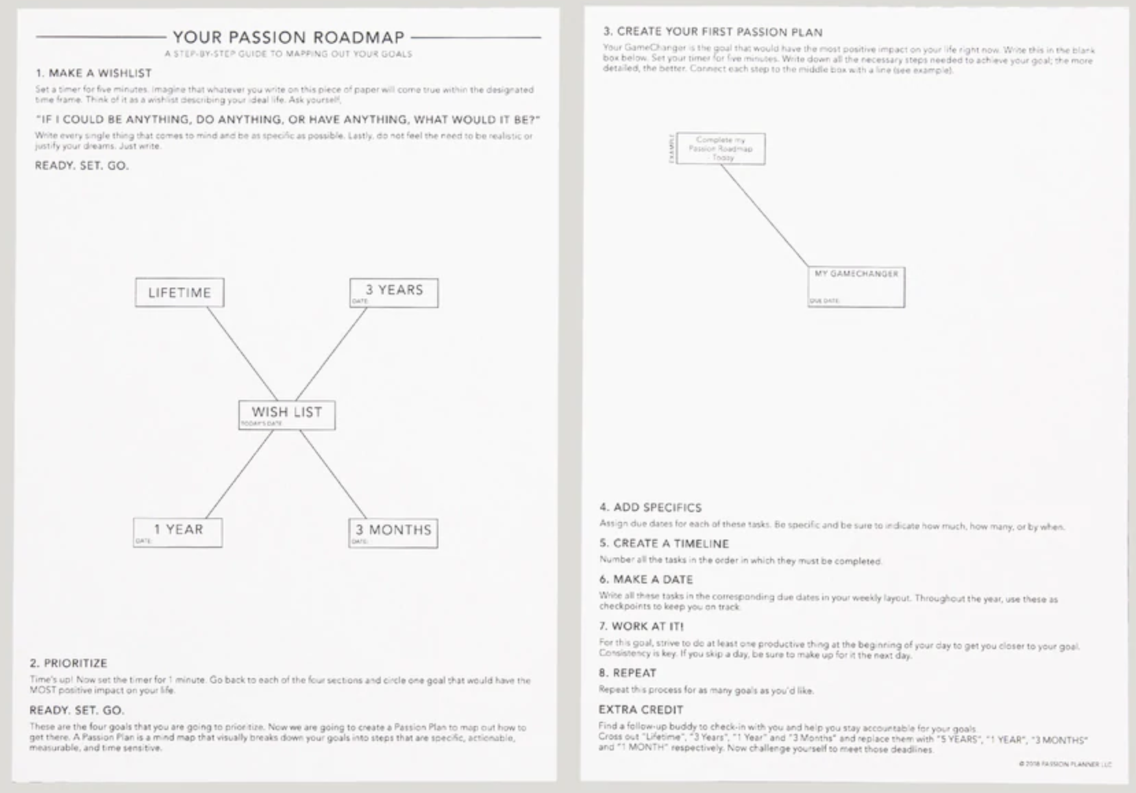Roadmap Passion Planner