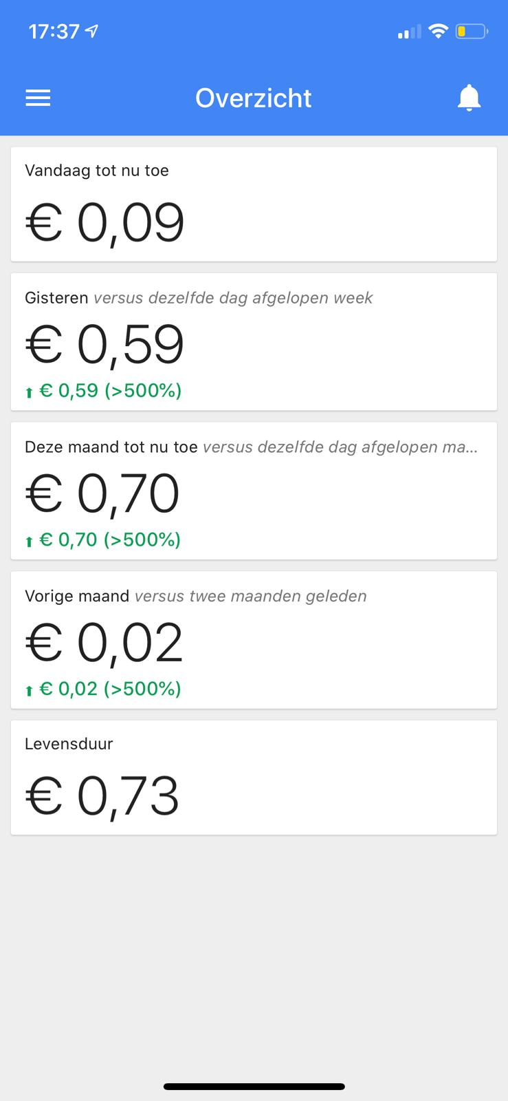Inkomsten AdSense