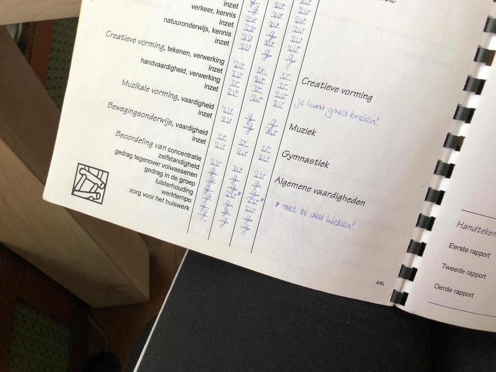Rapport van de basisschool